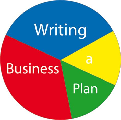 Examples of Business Plans Components - ThoughtCo